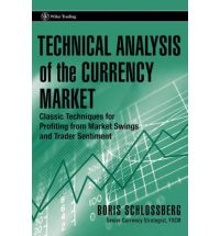 Technical Analysis of the Currency Market book